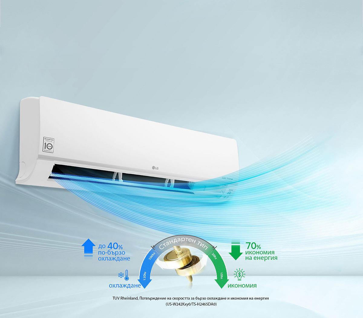 Бързо охлаждане и икономия на енергия Инверторният компресор непрекъснато регулира скоростта на компресора, за да поддържа желаните нива на температурата. Освен това Dual Inverter Compressor™ с енергоспестяващия си работен честотен диапазон спестява повече енергия от стандартния компресор. Благодарение на Dual Inverter Compressor въздухът се издухва по-далеч и по-бързо.