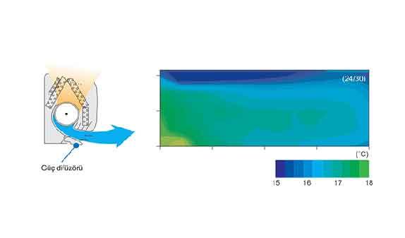 invertoren-klimatik-fujitsu-general-ashg18lfca-aohg18lfc-18000 btu-klas a++