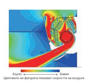 niper-invertoren-klimatik-mitsubishi-heavy-srk63zr-w-src63zr-w-diamond-21000 btu-klas-a+++